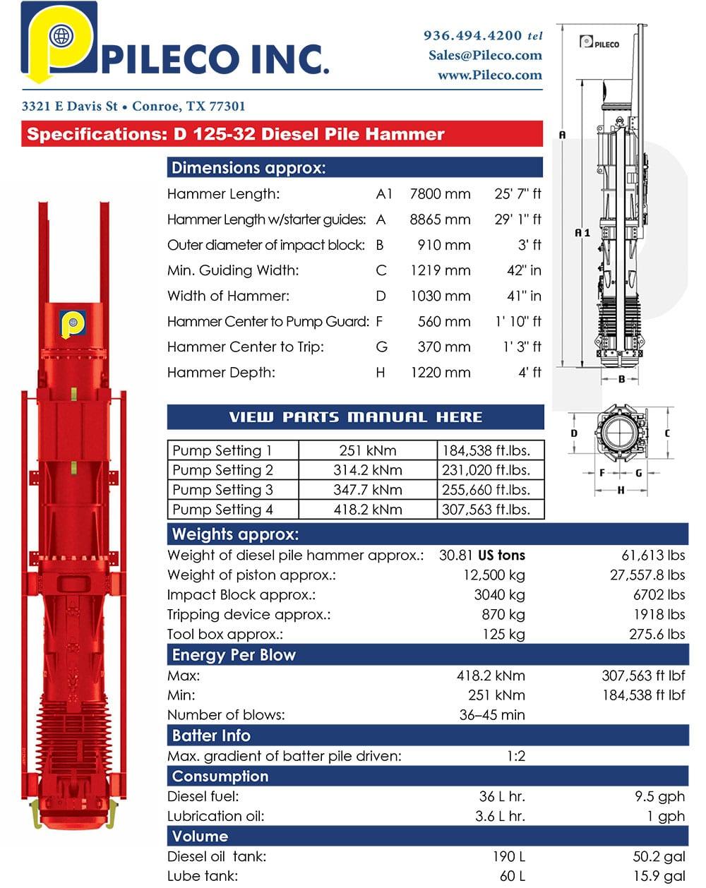 HammerPDF_D125-32