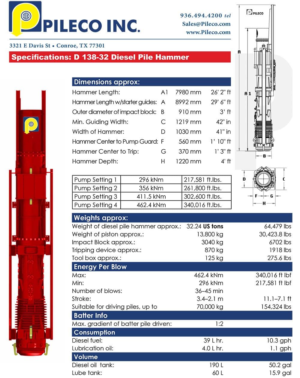 HammerPDF_D138-32