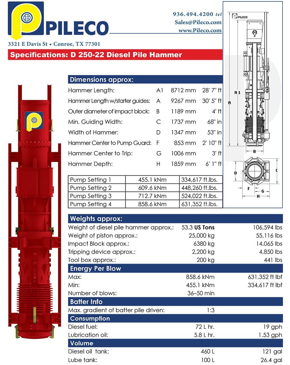 HammerPDF_D250-22